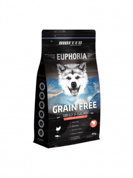 BioFeed EUPHORIA Junior Dog Grain Free Turkey & Salmon 10kg Karma dla szczeniąt